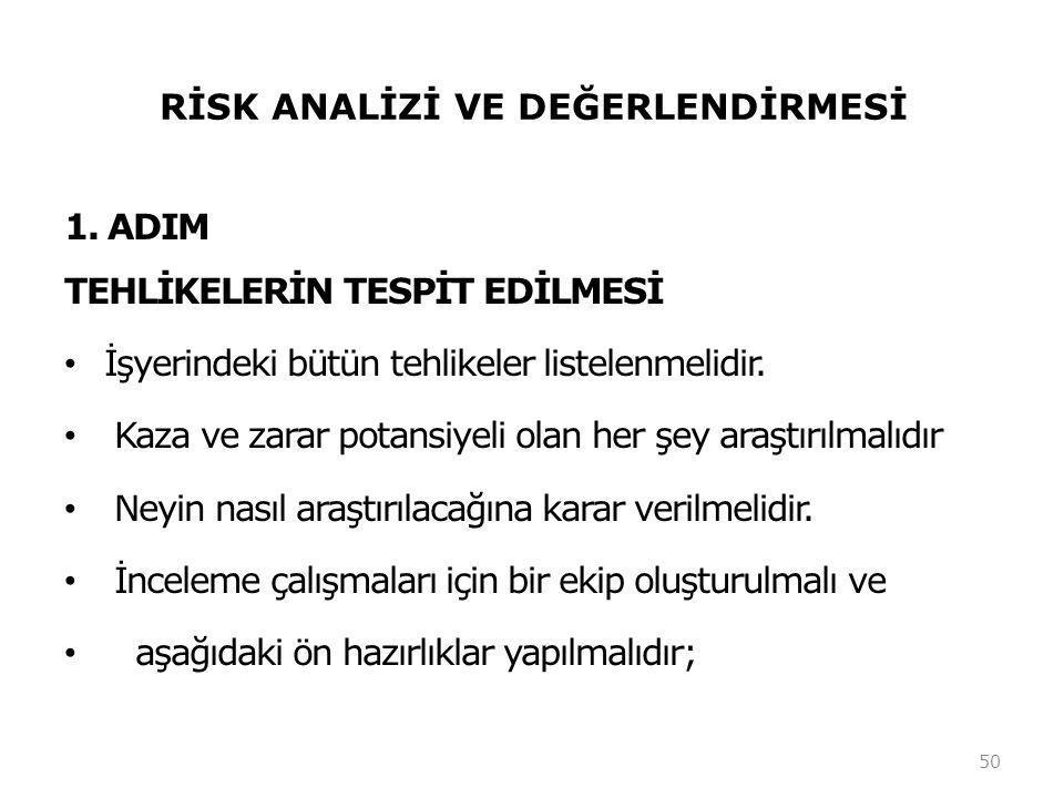RİSK ANALİZİ VE DEĞERLENDİRMESİ 50 1.