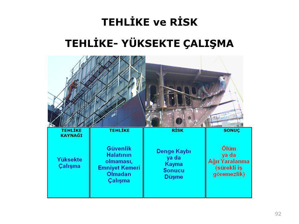 TEHLİKE ve RİSK TEHLİKE- YÜKSEKTE ÇALIŞMA 92