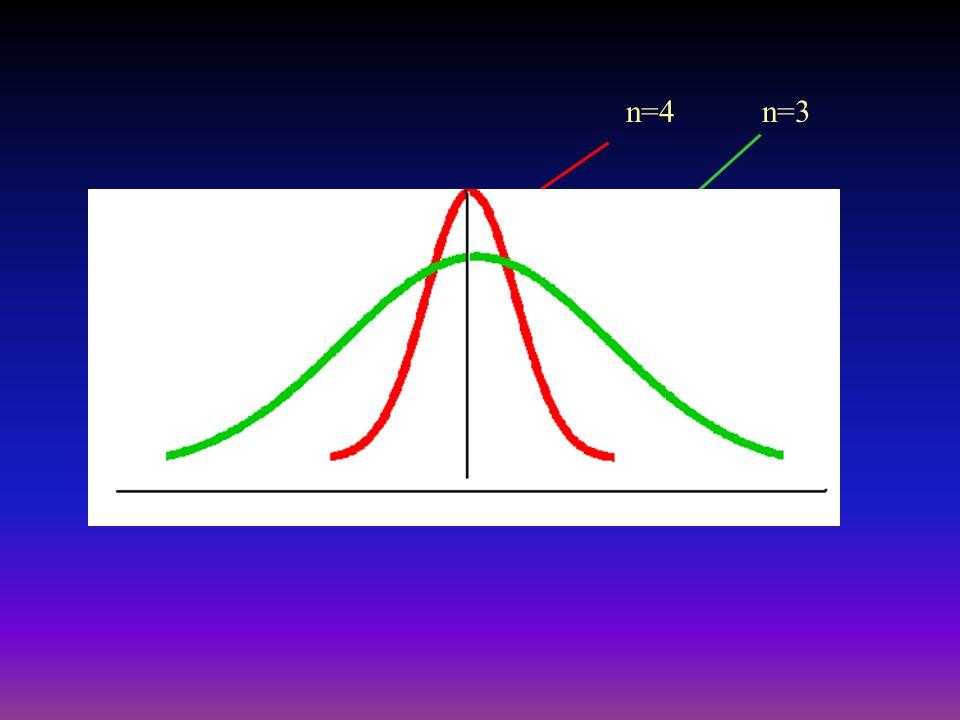 n=4n=3