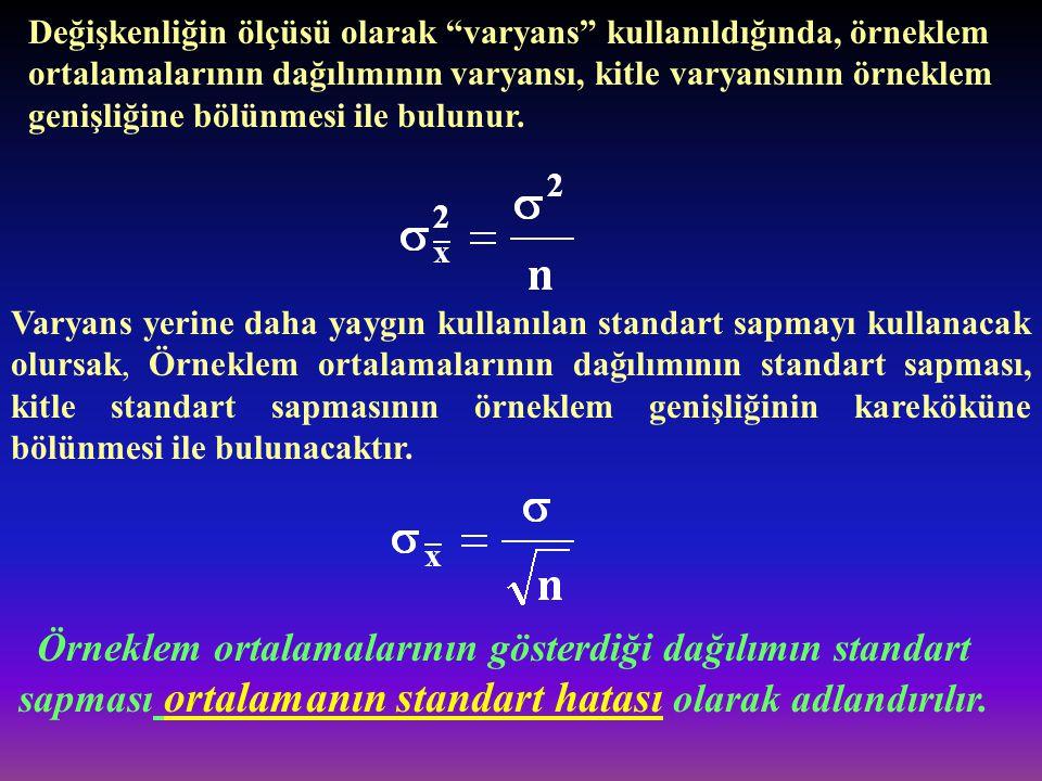 """Değişkenliğin ölçüsü olarak """"varyans"""" kullanıldığında, örneklem ortalamalarının dağılımının varyansı, kitle varyansının örneklem genişliğine bölünmesi"""