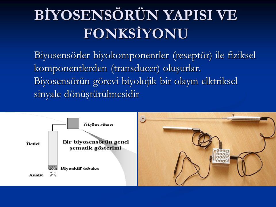 BİYOSENSÖRÜN YAPISI VE FONKSİYONU Biyosensörler biyokomponentler (reseptör) ile fiziksel komponentlerden (transducer) oluşurlar. Biyosensörün görevi b
