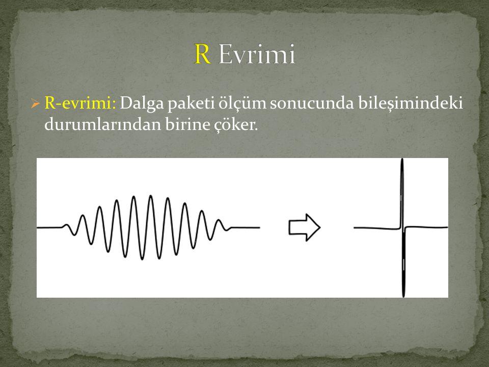  R-evrimi: Dalga paketi ölçüm sonucunda bileşimindeki durumlarından birine çöker.
