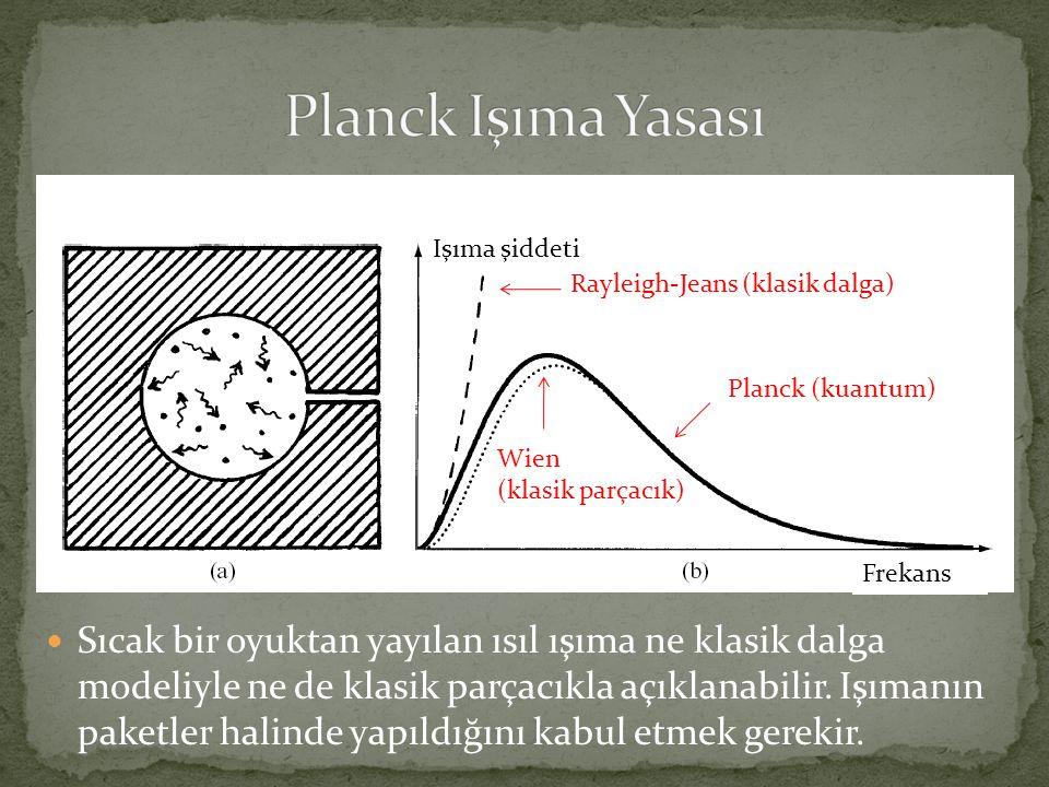 Rayleigh-Jeans (klasik dalga) Wien (klasik parçacık) Planck (kuantum) Işıma şiddeti Frekans  Sıcak bir oyuktan yayılan ısıl ışıma ne klasik dalga modeliyle ne de klasik parçacıkla açıklanabilir.