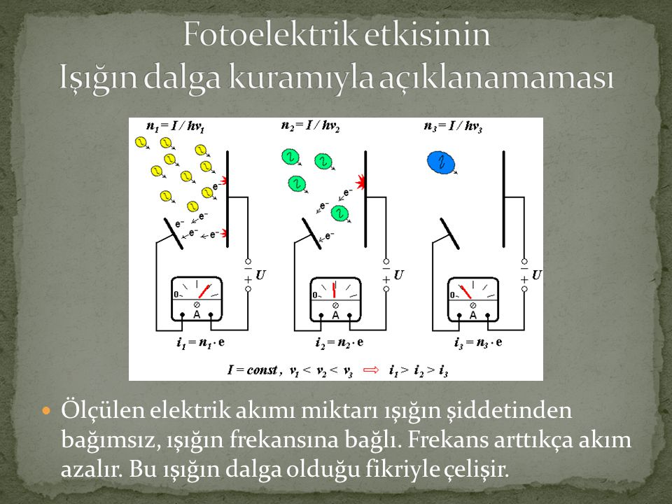  Ölçülen elektrik akımı miktarı ışığın şiddetinden bağımsız, ışığın frekansına bağlı.