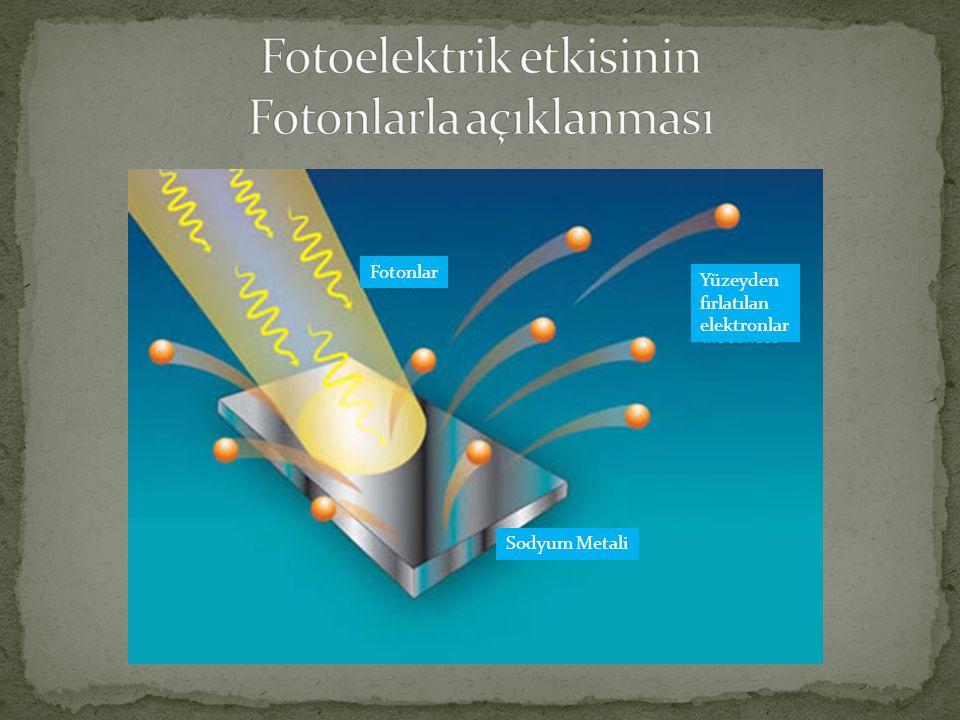 Fotonlar Sodyum Metali Yüzeyden fırlatılan elektronlar