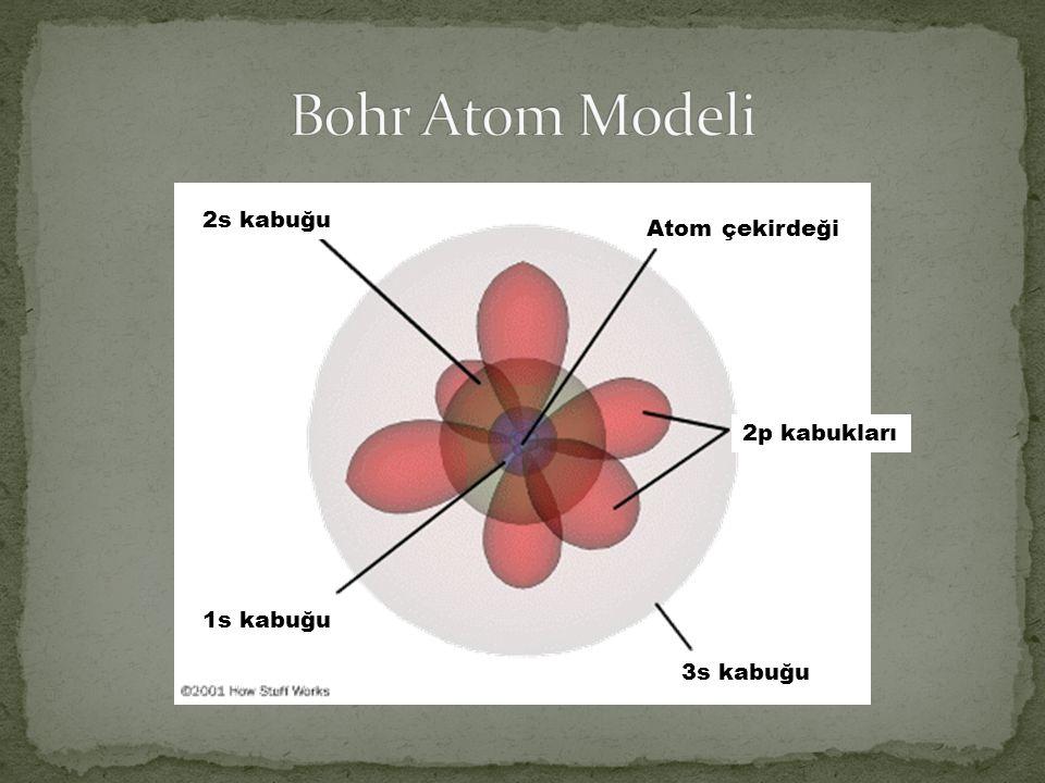 2s kabuğu 1s kabuğu 3s kabuğu 2p kabukları Atom çekirdeği
