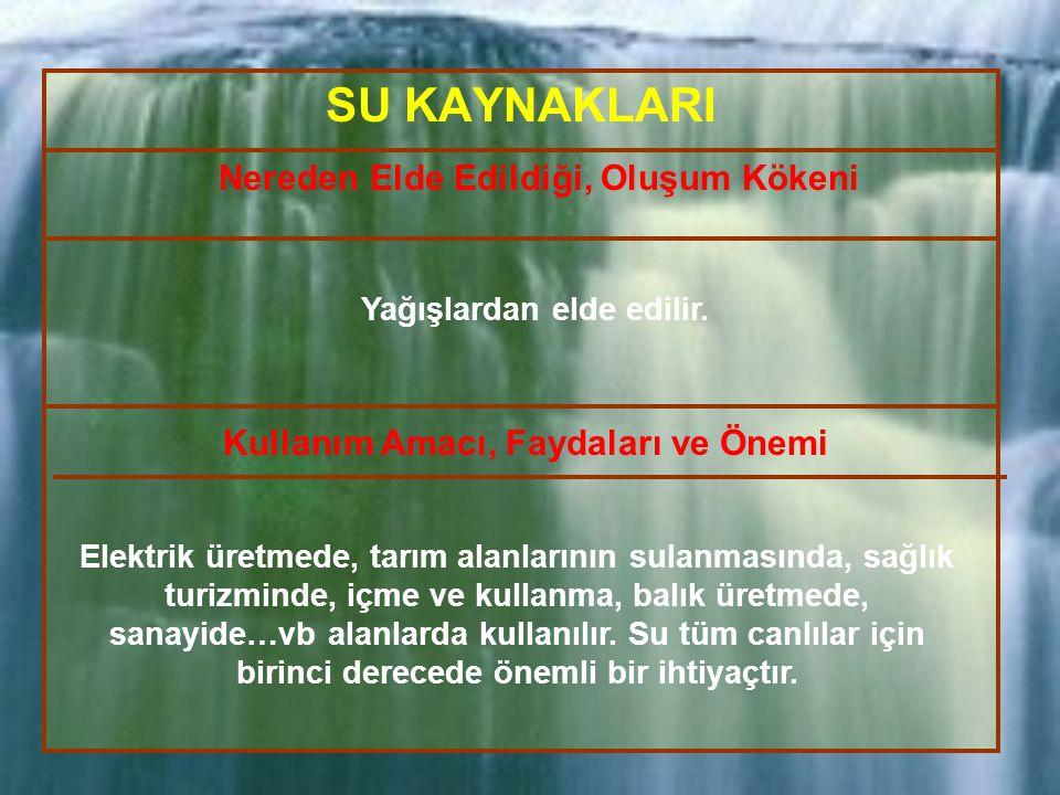 SU KAYNAKLARI Nereden Elde Edildiği, Oluşum Kökeni Kullanım Amacı, Faydaları ve Önemi Yağışlardan elde edilir. Elektrik üretmede, tarım alanlarının su