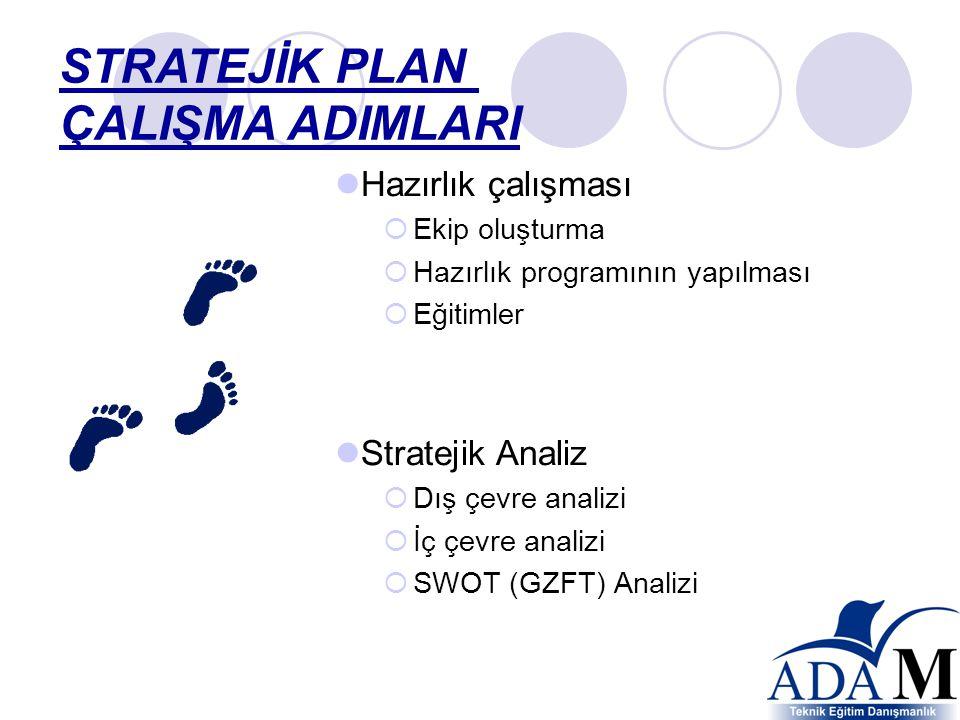 STRATEJİK PLANLAMA SÜRECİ Öz Görev/Nihai Amaç Stratejik konular Stratejik Programlama Hedefler, eylem planları, taktikler Stratejik öğrenme (Değerlend
