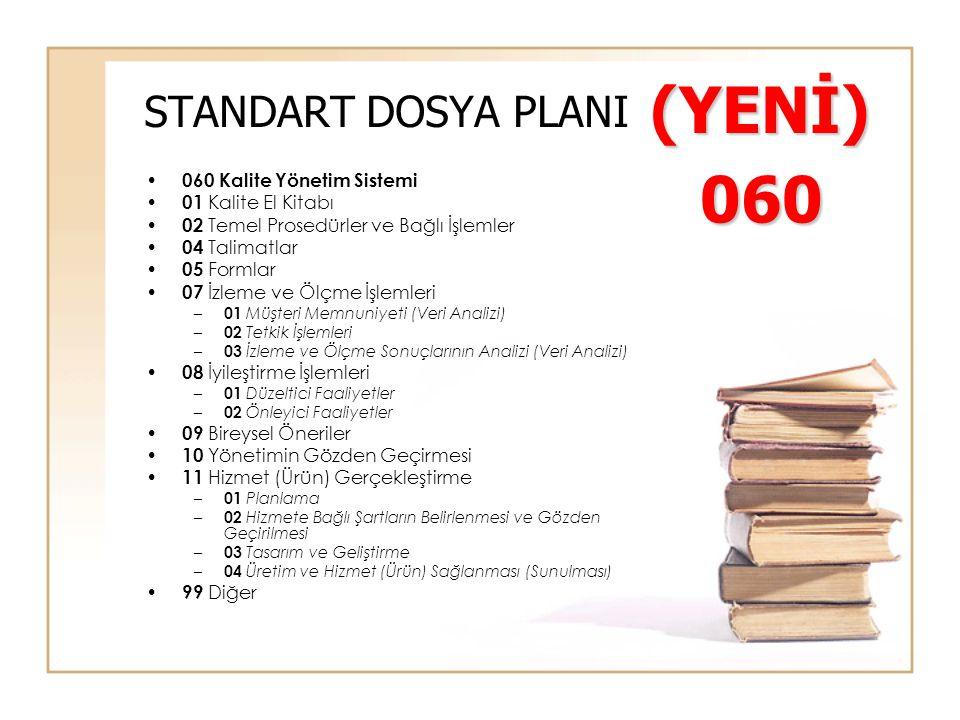 STANDART DOSYA PLANI • 060 Kalite Yönetim Sistemi • 01 Kalite El Kitabı • 02 Temel Prosedürler ve Bağlı İşlemler • 04 Talimatlar • 05 Formlar • 07 İzl