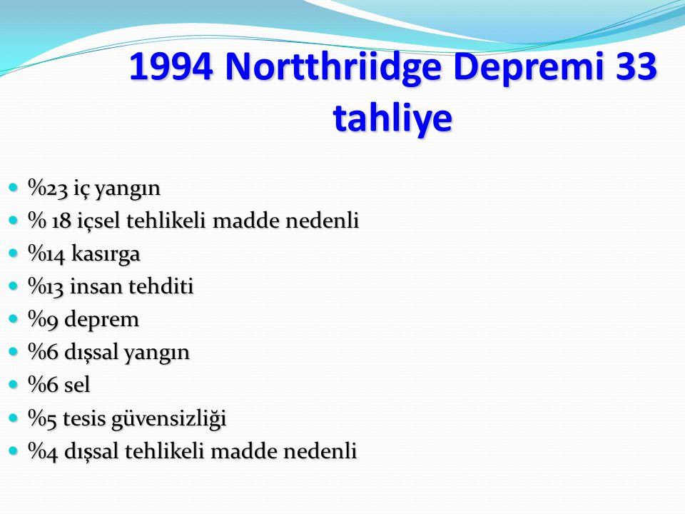 1994 Northridge Depremi, California Büyüklük: 6,7 Hastane Tahliye Türü Total/parsiyel Tahliye Nedeni Tahliye edilen hasta sayısı 1Acil Parsiyel Fonksi