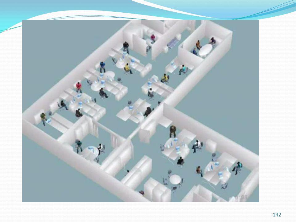 Horizontal Tahliye:  Tehlikeye en yakın hastaların aynı kattaki daha güvenli alana yapılan tahliyesidir  Tipik olarak binanın karşı tarafına taşınab