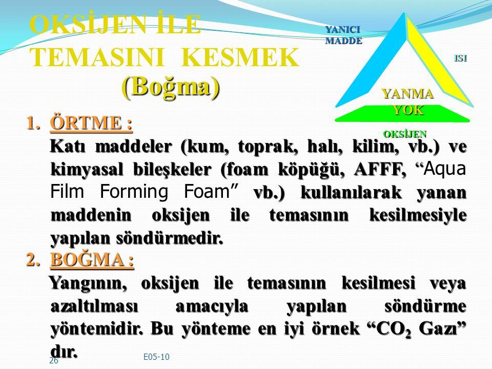 """ISIYI YOK ETMEK E05-10 25 ISI YANICI MADDE MADDE OKSİJEN YANMAYOK Bu işlem genelde """"Su"""" kullanılarak yapılır. Yanan maddenin sıcaklığı tutuşma sıcaklı"""