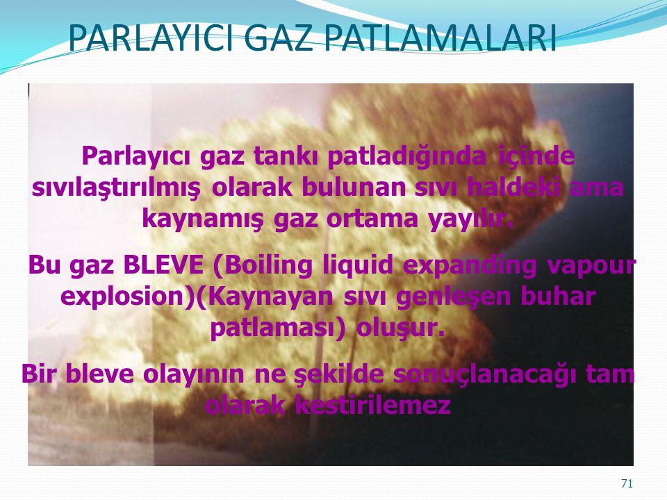 PARLAYICI GAZ PATLAMALARI 70 Gaz patlamaları normalde basınç patlamalarıdır. Ancak bu patlamanın olabilmesi için gazın içinde bulunduğu kabın basıncın