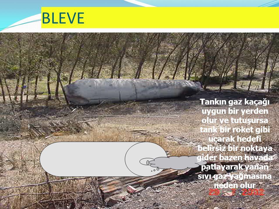 PARLAYICI GAZ PATLAMALARI 71 Parlayıcı gaz tankı patladığında içinde sıvılaştırılmış olarak bulunan sıvı haldeki ama kaynamış gaz ortama yayılır. Bu g