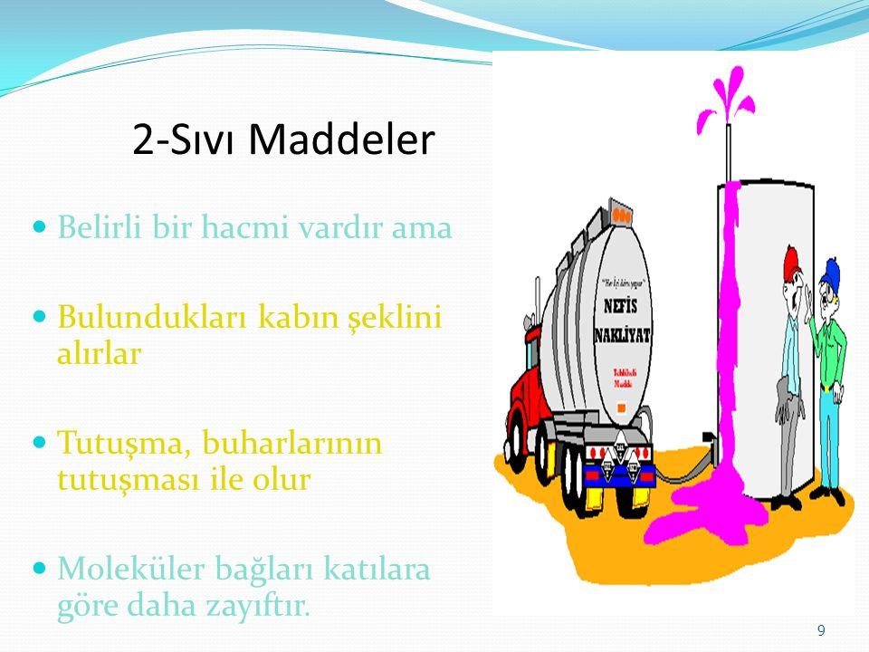 2-Sıvı Maddeler  Belirli bir hacmi vardır ama  Bulundukları kabın şeklini alırlar  Tutuşma, buharlarının tutuşması ile olur  Moleküler bağları katılara göre daha zayıftır.