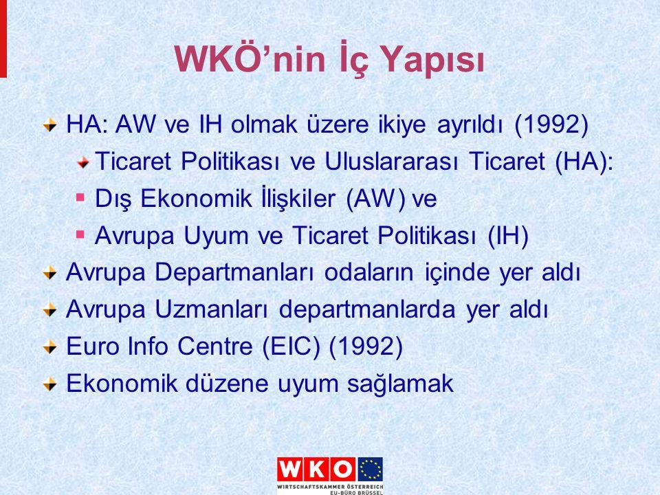 WKÖ'nin İç Yapısı HA: AW ve IH olmak üzere ikiye ayrıldı (1992) Ticaret Politikası ve Uluslararası Ticaret (HA):  Dış Ekonomik İlişkiler (AW) ve  Avrupa Uyum ve Ticaret Politikası (IH) Avrupa Departmanları odaların içinde yer aldı Avrupa Uzmanları departmanlarda yer aldı Euro Info Centre (EIC) (1992) Ekonomik düzene uyum sağlamak