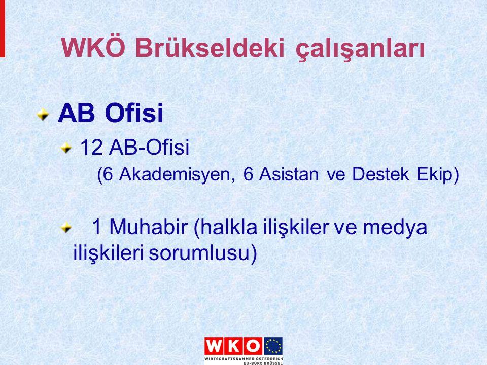 WKÖ Brükseldeki çalışanları AB Ofisi 12 AB-Ofisi (6 Akademisyen, 6 Asistan ve Destek Ekip) 1 Muhabir (halkla ilişkiler ve medya ilişkileri sorumlusu)