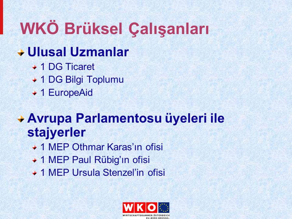 WKÖ Brüksel Çalışanları Ulusal Uzmanlar 1 DG Ticaret 1 DG Bilgi Toplumu 1 EuropeAid Avrupa Parlamentosu üyeleri ile stajyerler 1 MEP Othmar Karas'ın ofisi 1 MEP Paul Rübig'ın ofisi 1 MEP Ursula Stenzel'in ofisi