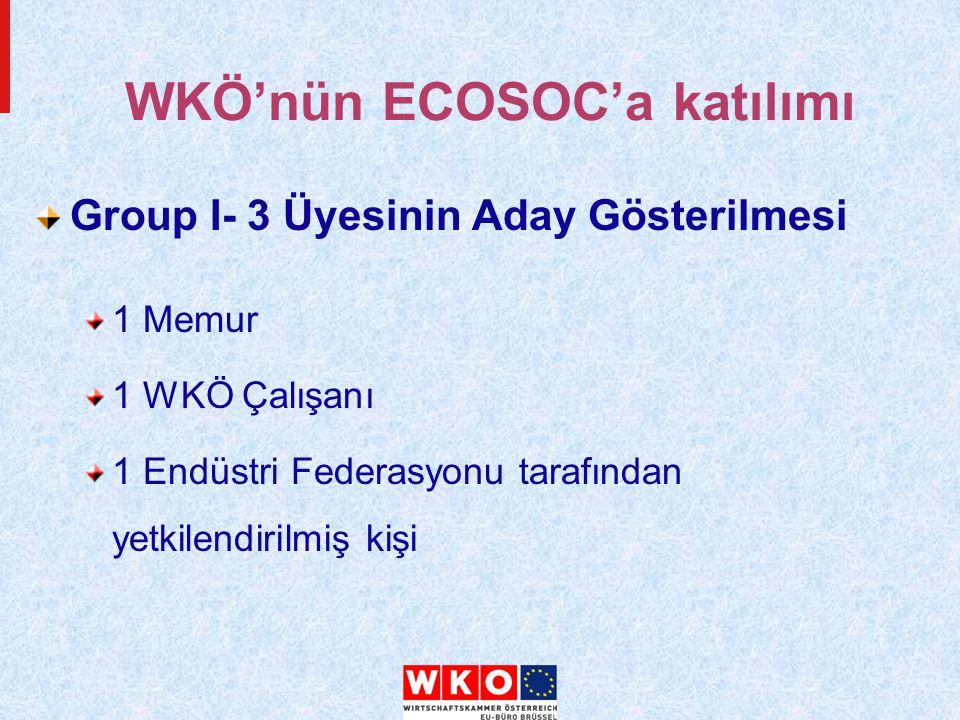 WKÖ'nün ECOSOC'a katılımı Group I- 3 Üyesinin Aday Gösterilmesi 1 Memur 1 WKÖ Çalışanı 1 Endüstri Federasyonu tarafından yetkilendirilmiş kişi