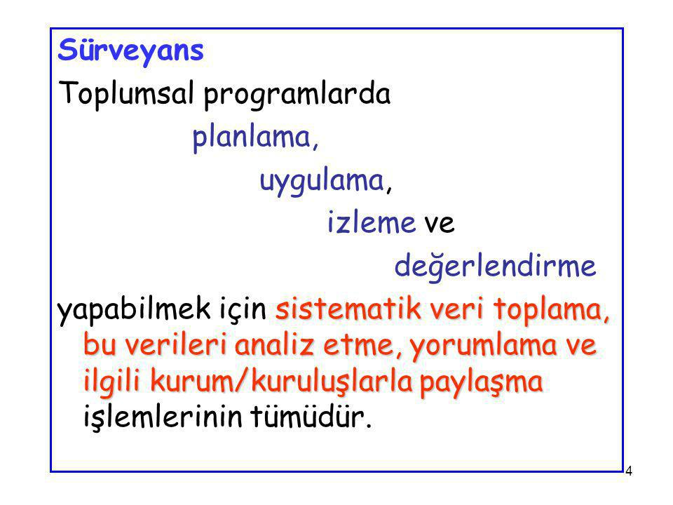 35 TÜBERKÜLOZ BİLDİRİM FORMU – FORM 014
