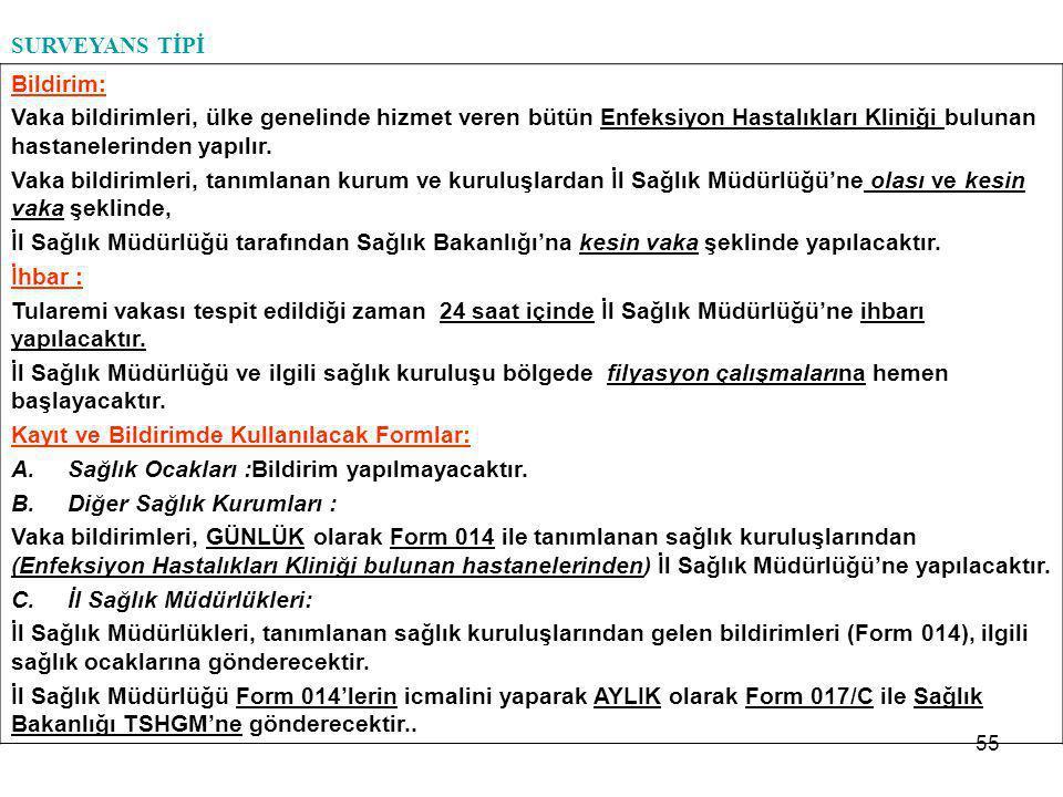 55 SURVEYANS TİPİ Bildirim: Vaka bildirimleri, ülke genelinde hizmet veren bütün Enfeksiyon Hastalıkları Kliniği bulunan hastanelerinden yapılır. Vaka