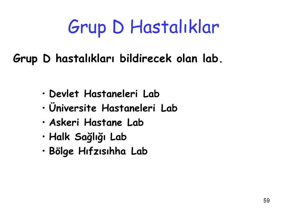 59 Grup D Hastalıklar Grup D hastalıkları bildirecek olan lab. •Devlet Hastaneleri Lab •Üniversite Hastaneleri Lab •Askeri Hastane Lab •Halk Sağlığı L