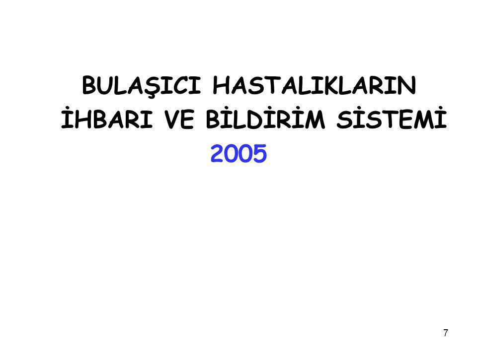7 BULAŞICI HASTALIKLARIN İHBARI VE BİLDİRİM SİSTEMİ 2005