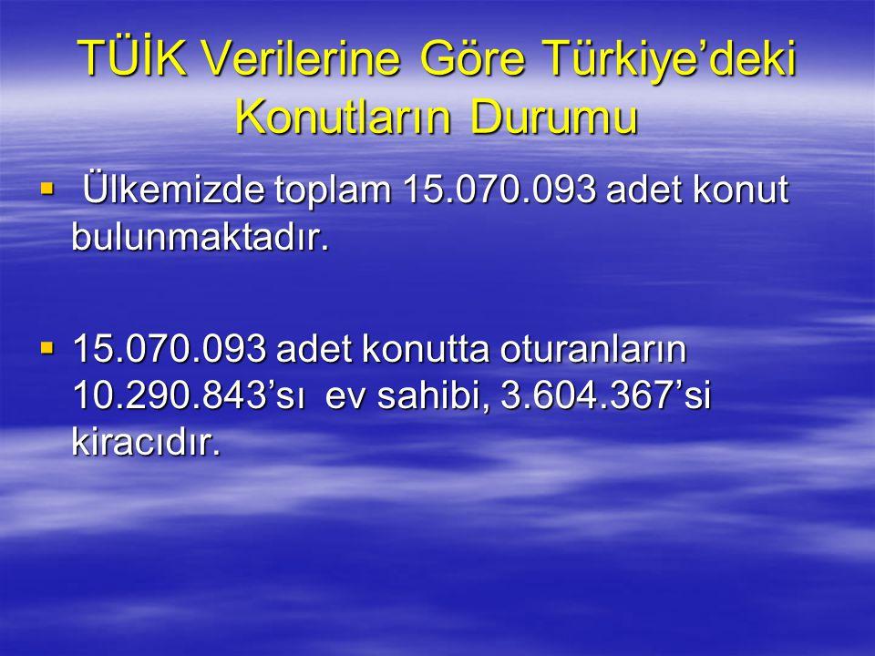 TÜİK Verilerine Göre Türkiye'deki Konutların Durumu  Ülkemizde toplam 15.070.093 adet konut bulunmaktadır.  15.070.093 adet konutta oturanların 10.2