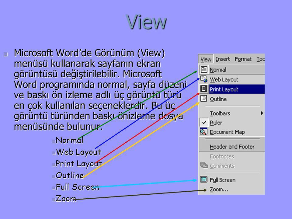 View  Microsoft Word'de Görünüm (View) menüsü kullanarak sayfanın ekran görüntüsü değiştirilebilir. Microsoft Word programında normal, sayfa düzeni v