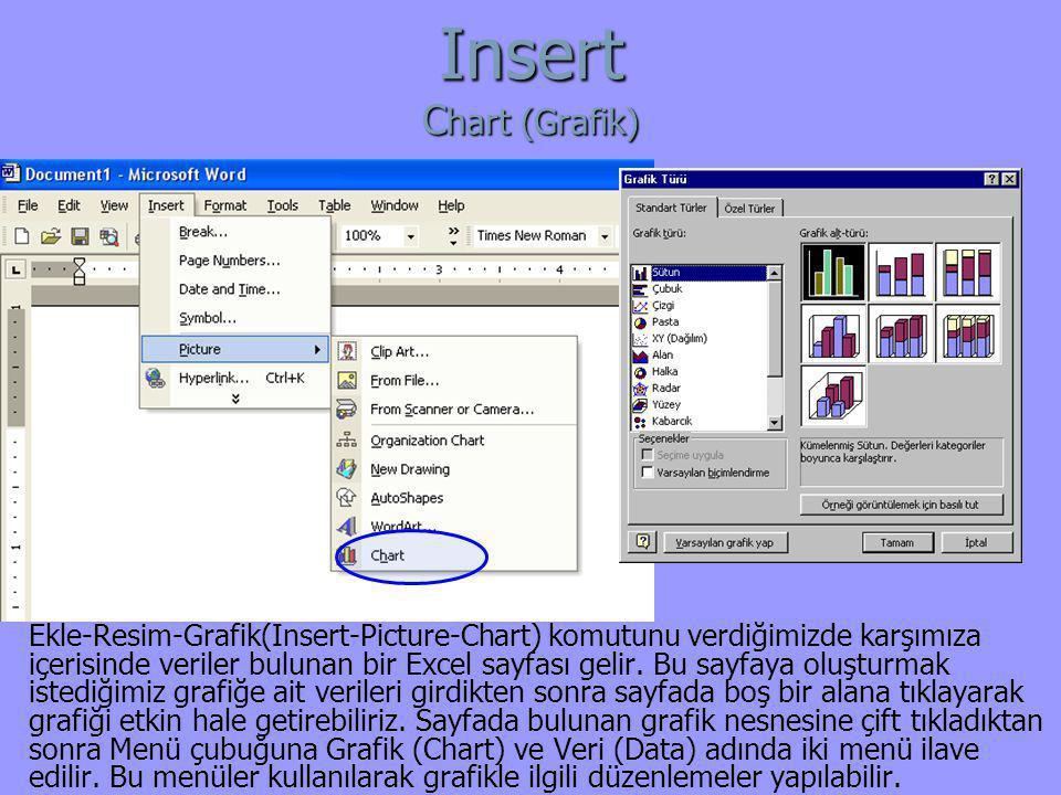 Insert C hart (Grafik) Ekle-Resim-Grafik(Insert-Picture-Chart) komutunu verdiğimizde karşımıza içerisinde veriler bulunan bir Excel sayfası gelir. Bu