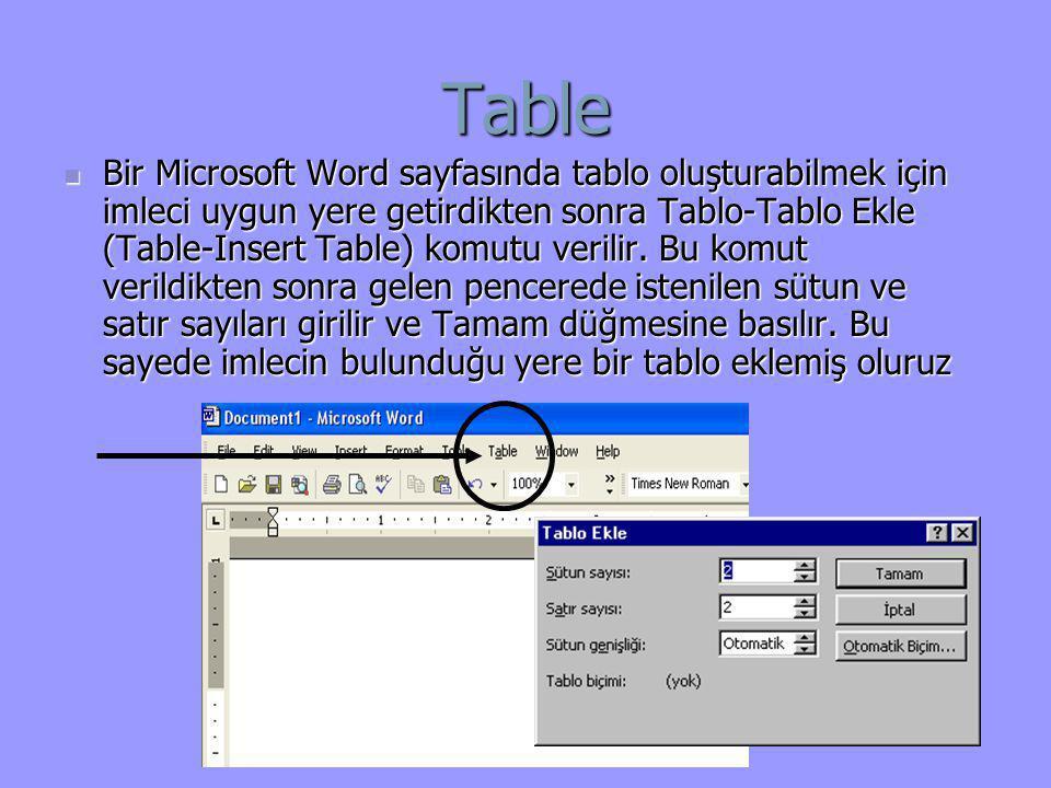 Table  Bir Microsoft Word sayfasında tablo oluşturabilmek için imleci uygun yere getirdikten sonra Tablo-Tablo Ekle (Table-Insert Table) komutu veril