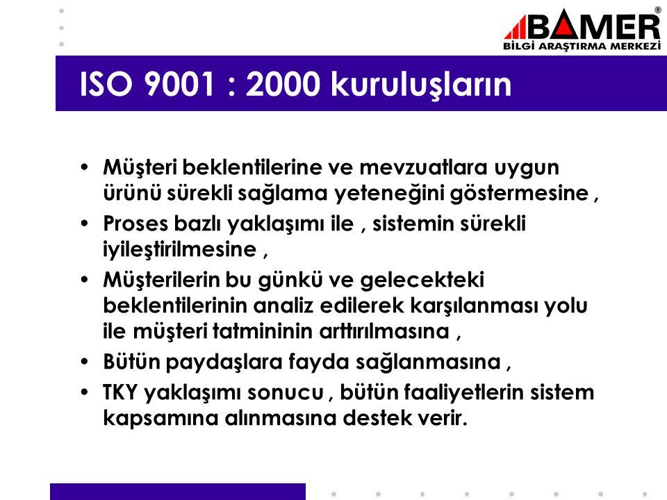 9 ISO 9001:2000 in Maddeleri