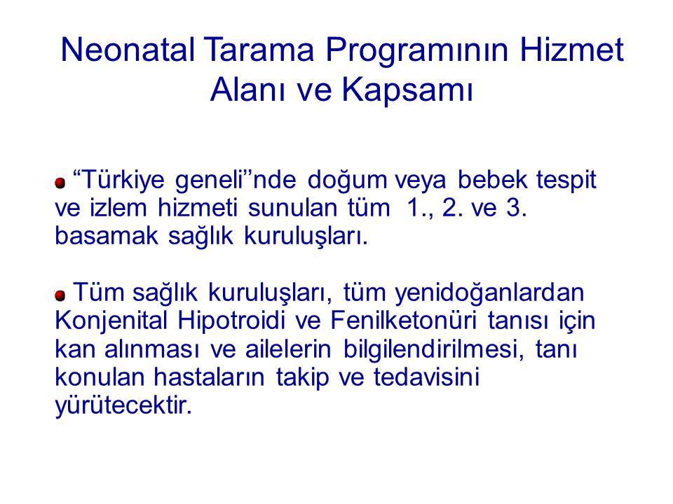 """""""Türkiye geneli''nde doğum veya bebek tespit ve izlem hizmeti sunulan tüm 1., 2. ve 3. basamak sağlık kuruluşları. Tüm sağlık kuruluşları, tüm yenidoğ"""