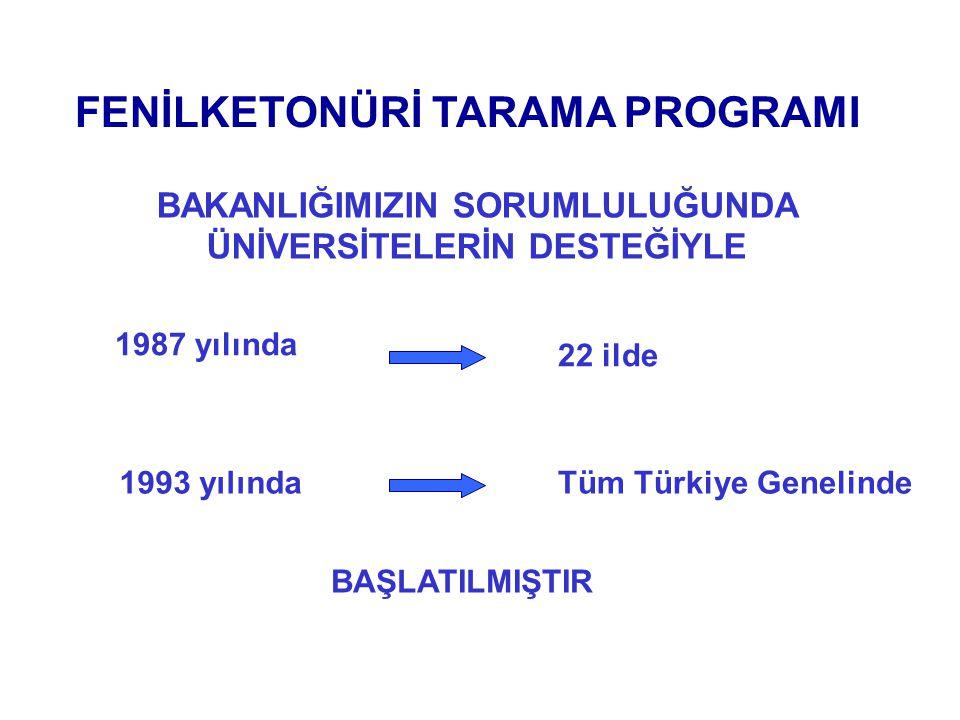 FENİLKETONÜRİ TARAMA PROGRAMI 1987 yılında 22 ilde 1993 yılındaTüm Türkiye Genelinde BAKANLIĞIMIZIN SORUMLULUĞUNDA ÜNİVERSİTELERİN DESTEĞİYLE BAŞLATIL