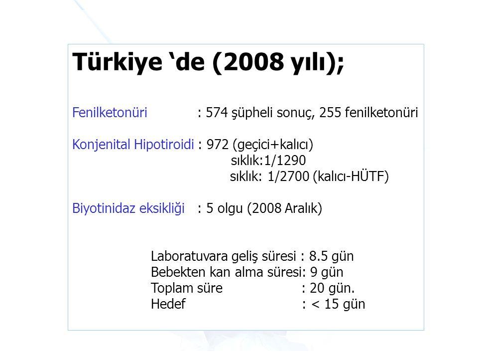 Türkiye 'de (2008 yılı); Fenilketonüri : 574 şüpheli sonuç, 255 fenilketonüri Konjenital Hipotiroidi : 972 (geçici+kalıcı) sıklık:1/1290 sıklık: 1/270