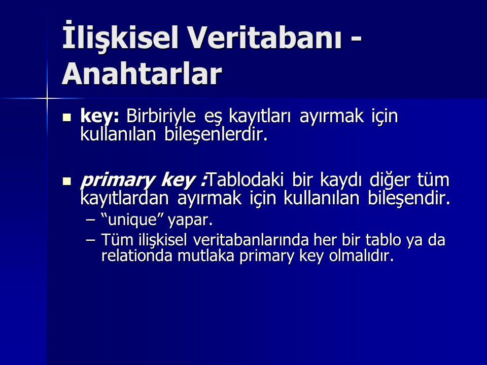 İlişkisel Veritabanı - Anahtarlar  key: Birbiriyle eş kayıtları ayırmak için kullanılan bileşenlerdir.