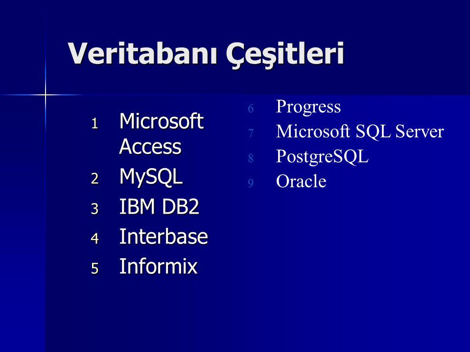 Veritabanı Çeşitleri Veritabanı Çeşitleri 1 Microsoft Access 2 MySQL 3 IBM DB2 4 Interbase 5 Informix 6 Progress 7 Microsoft SQL Server 8 PostgreSQL 9