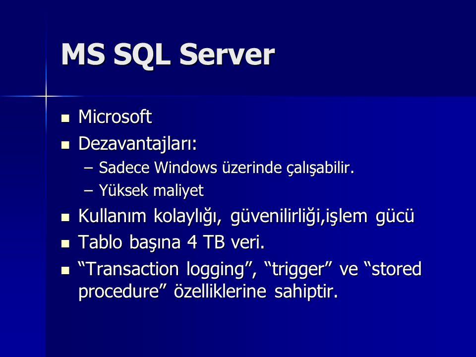 MS SQL Server  Microsoft  Dezavantajları: –Sadece Windows üzerinde çalışabilir. –Yüksek maliyet  Kullanım kolaylığı, güvenilirliği,işlem gücü  Tab