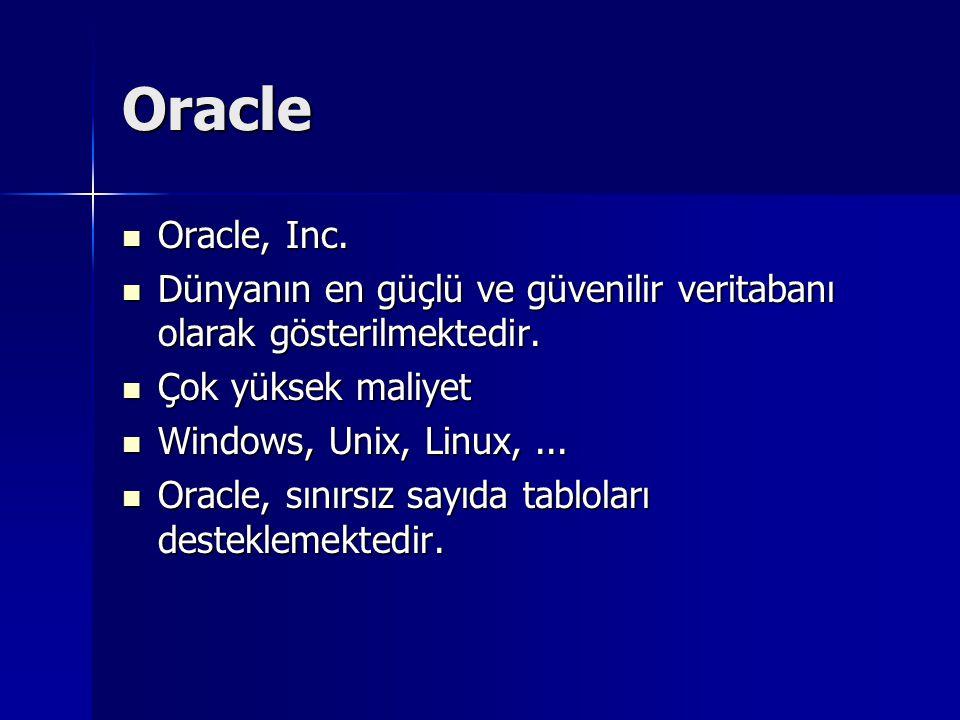 Oracle  Oracle, Inc.  Dünyanın en güçlü ve güvenilir veritabanı olarak gösterilmektedir.  Çok yüksek maliyet  Windows, Unix, Linux,...  Oracle, s