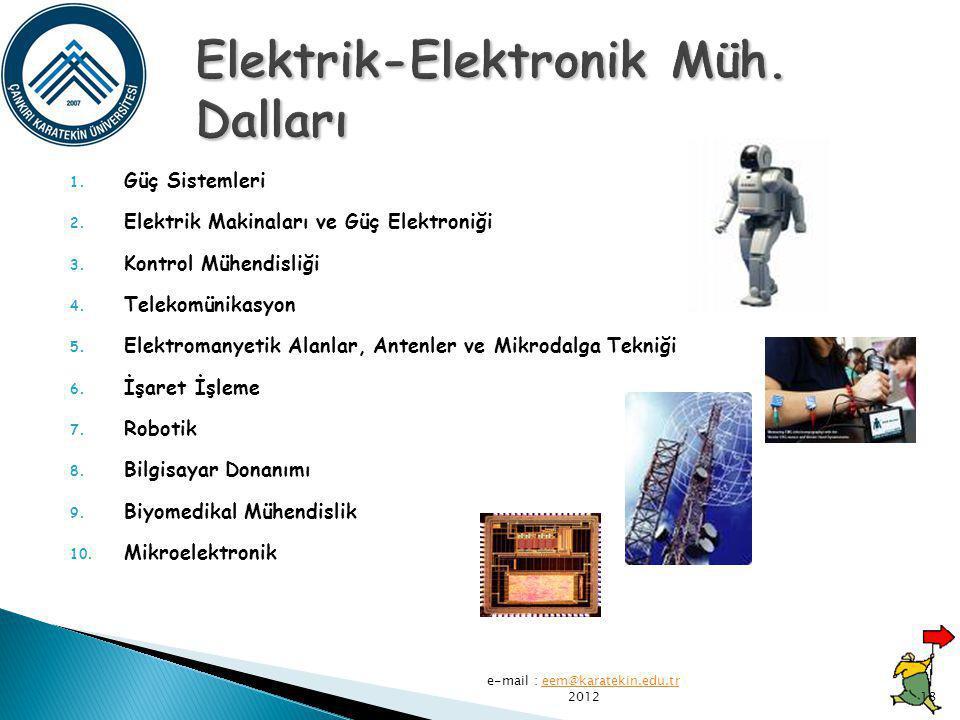 1.Güç Sistemleri 2. Elektrik Makinaları ve Güç Elektroniği 3.