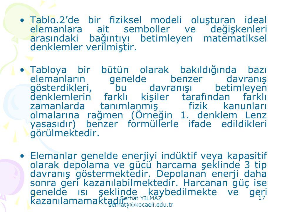 Serhat YILMAZ serhaty@kocaeli.edu.tr 17 •Tablo.2'de bir fiziksel modeli oluşturan ideal elemanlara ait semboller ve değişkenleri arasındaki bağıntıyı