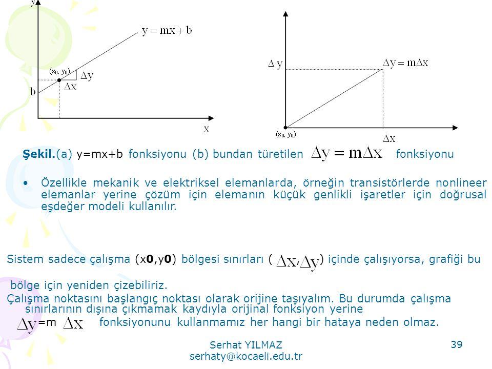 Serhat YILMAZ serhaty@kocaeli.edu.tr 39 Sistem sadece çalışma (x0,y0) bölgesi sınırları (, ) içinde çalışıyorsa, grafiği bu bölge için yeniden çizebil