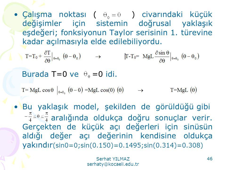 Serhat YILMAZ serhaty@kocaeli.edu.tr 46 •Çalışma noktası ( ) civarındaki küçük değişimler için sistemin doğrusal yaklaşık eşdeğeri; fonksiyonun Taylor