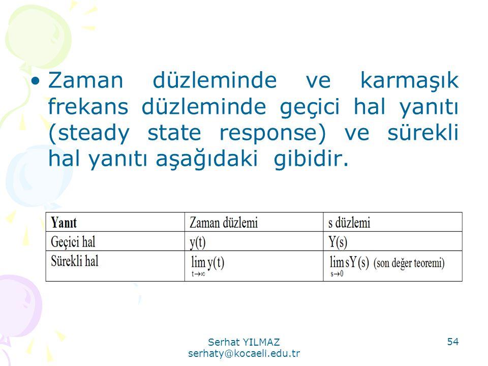 Serhat YILMAZ serhaty@kocaeli.edu.tr 54 •Zaman düzleminde ve karmaşık frekans düzleminde geçici hal yanıtı (steady state response) ve sürekli hal yanı