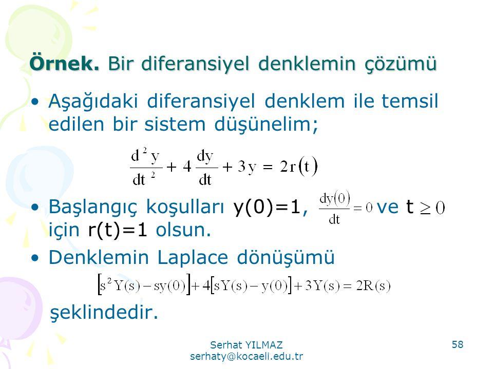 Serhat YILMAZ serhaty@kocaeli.edu.tr 58 Örnek. Bir diferansiyel denklemin çözümü •Aşağıdaki diferansiyel denklem ile temsil edilen bir sistem düşüneli
