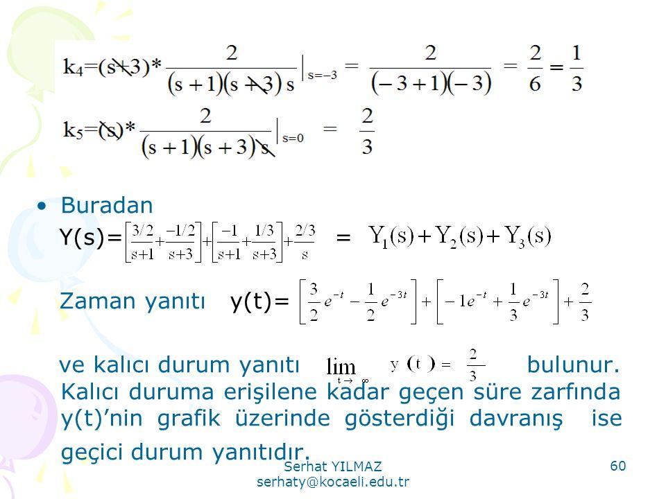 Serhat YILMAZ serhaty@kocaeli.edu.tr 60 •Buradan Y(s)= = Zaman yanıtı y(t)= ve kalıcı durum yanıtı bulunur. Kalıcı duruma erişilene kadar geçen süre z