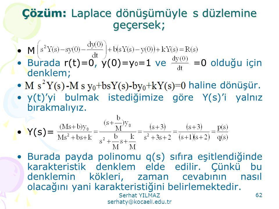 Serhat YILMAZ serhaty@kocaeli.edu.tr 62 Çözüm: Laplace dönüşümüyle s düzlemine geçersek; •M •Burada r(t)=0, y(0)=y 0 =1 ve =0 olduğu için denklem; • h