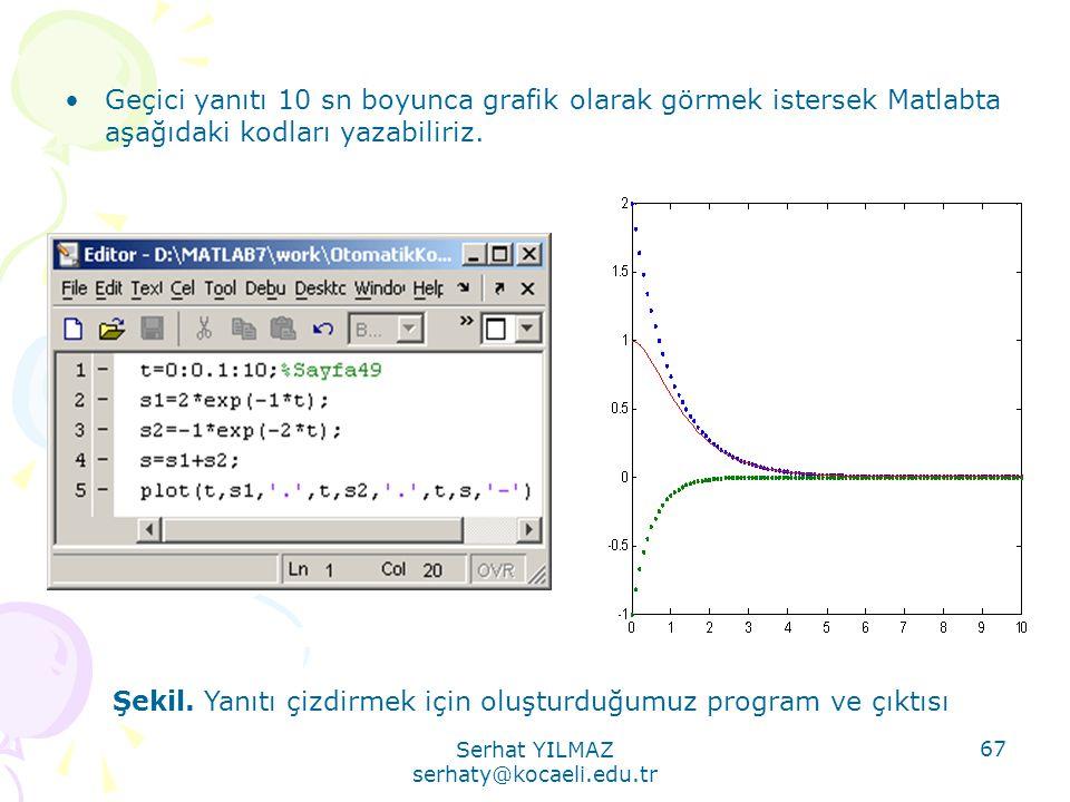 Serhat YILMAZ serhaty@kocaeli.edu.tr 67 •Geçici yanıtı 10 sn boyunca grafik olarak görmek istersek Matlabta aşağıdaki kodları yazabiliriz. Şekil. Yanı
