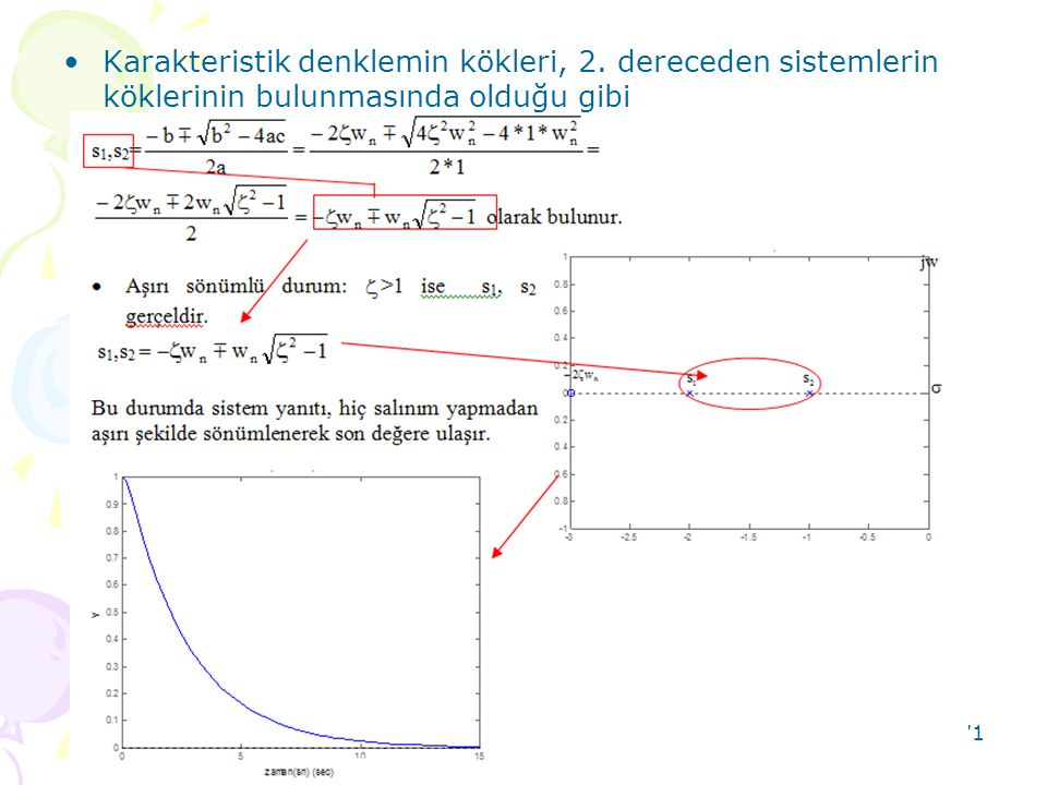 Serhat YILMAZ serhaty@kocaeli.edu.tr 71 •Karakteristik denklemin kökleri, 2. dereceden sistemlerin köklerinin bulunmasında olduğu gibi