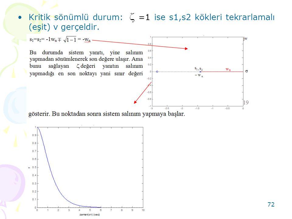 Serhat YILMAZ serhaty@kocaeli.edu.tr 72 •Kritik sönümlü durum: =1 ise s1,s2 kökleri tekrarlamalı (eşit) v gerçeldir.